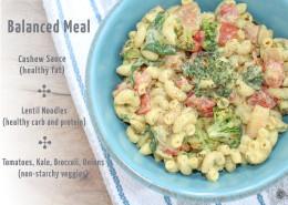 A healthy, balanced plate
